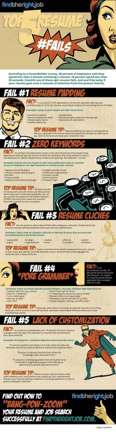 The 5-Step Editing Process for a Perfect Resume Perfect resume - making the perfect resume