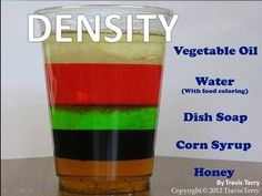 A powerpoint that defines DENSITY using words, illustrations, and videos. The videos provide great information about density and leaves no misconceptions or misunderstandings about the topic. I created this powerpoint and it proved worthy in catching the student's interest.