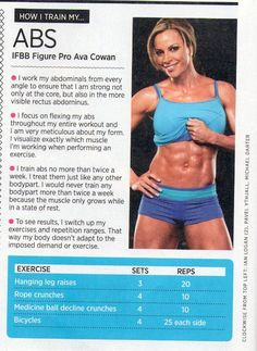 A few tips on abs from the Muscle Fitness Hers December issue...from IFBB Figure Pro Ava Cowan