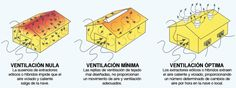 ventilación en naves industriales