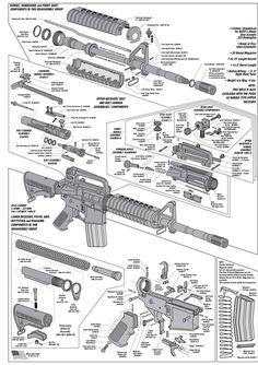 Parts Breakdown AR-15