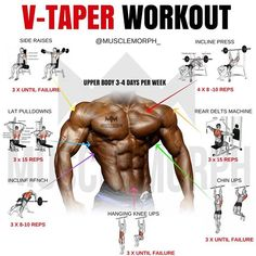 Tips in order to Develop Your own knowledge of mens fitness workouts Fitness Workouts, Weight Training Workouts, Planet Fitness Workout, Gym Workout Tips, Health Fitness, Gym Tips, Daily Workouts, Training Videos, Lat Workout