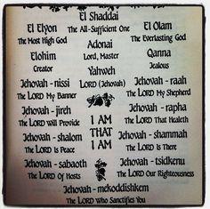 Using the names of God in prayer.
