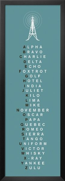 Phonetic alphabet. I need to memorize this for my grandpa. He has been trying to teach me for years