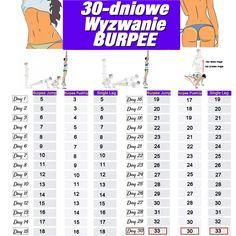 Podejmij 30-dniowe Wyzwanie Burpee - Wymodeluj Ciało Ekspresowo! - Motywacja non stop - lifestylowy blog o aktywności fizycznej i zdrowym stylu życia
