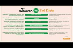 Fad Diets Vs Isagenix http://jamestrudell.isagenix.com