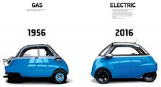 Microlino Electric Concept Car