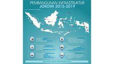 Rencana Pembangunan Infrastruktur Jokowi | 20/11/2014 | Pada September lalu, Deputi Tim Transisi Akbar Faisal menjelaskan bahwa pemerintahan Jokowi-JK akan fokus pada infrastruktur dasar dan strategis, teknologi informasi dan komunikasi, udara, dan tol laut ... http://news.propertidata.com/rencana-pembangunan-infrastruktur-jokowi/ #properti #bbm
