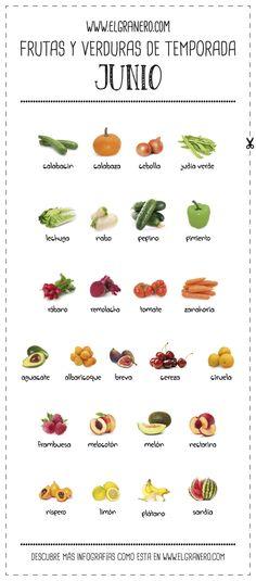 frutas y verduras de junio Healthy Exercise, Healthy Nutrition, Healthy Life, Blender Recipes, Detox Recipes, Healthy Recipes, Banana Oatmeal Smoothie, In Season Produce, Exotic Fruit