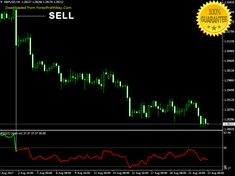 Forexprofitway is a forex world zone for best forex indicators and forex trading systems for forex signals, forex trading strategies and more. Show Me The Money, How To Make Money, How To Become, Forex Trading Basics, Forex Trading Strategies, Forex Strategies, Perfect Money, Best Trade, Cool Things To Make