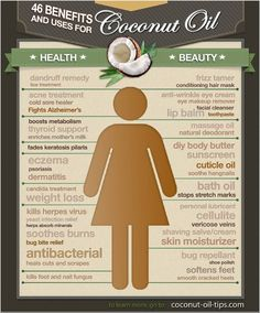 46 benefits and uses of cocunut oil. Been using it for a few weeks now to cook with & luv it!
