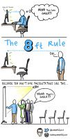 """Gavin McMahon at Make A Powerful Point shared his amazing 8 Foot Rule of Presenting in a recent article, """"The Cure For PowerPoint Myopia."""""""
