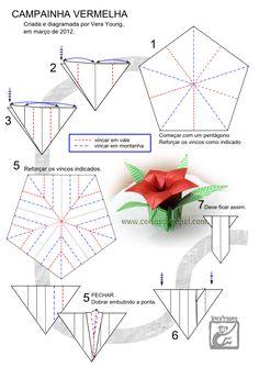 Diagrama Campainha Vermelha - Vera Young pg 1