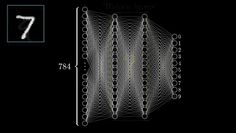 Machine learning fundamentals (II): Neural networks