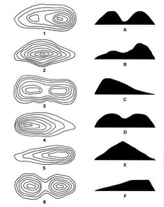 """A beautifully simplistic illustration of forms from different perspectives. I'm calling it """"overhead narratives"""":"""