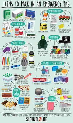 As every prepper knows, early preparation plays an integral role in any crisis survival strategy. Every well-equipped prepper needs an emergency bag that contains food, health, hygiene, and self-defense essentials. #emergencybag #emergencysupplies #emergencypreparedness #prepper #survival #preparedness #survivallife