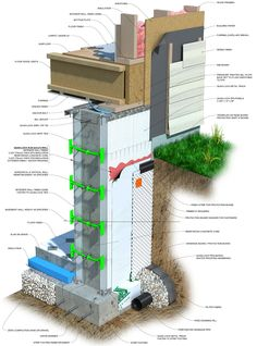 Toledo-Basement-Systems-Drawing-1500.png (1500×2025)