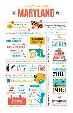 Maryland Infographic Print 11 x 17 Baltimore by TomahawkDesignCo