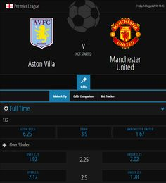 Ahead of next Tuesday's Champions League first leg qualifier at home to Club Brugge, Manchester United travel to the Midlands on Friday evening to face Aston Villa on a ground where they have not been beaten since 1999.