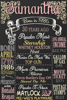 30th Birthday Board Back In 1986 30 Years By CustomPrintablesNY 90th Gifts