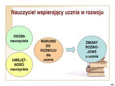 Nauczyciel w percepcji uczniów I rodziców Prof dr hab. Zbigniew B. Gaś
