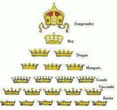 rangos en la nobleza - Buscar con Google