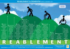 """Ian Kremer on Twitter: """"Brilliant resource on reablement and #dementia from our friend @3SpiritUKNZ   #Alzheimers #disability #HumanRights… """""""