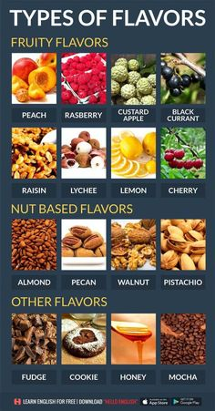 Types of flavors Food Vocabulary, Grammar And Vocabulary, English Vocabulary, English Grammar, Hello English, English Vinglish, English Writing, English Study, Learn English For Free