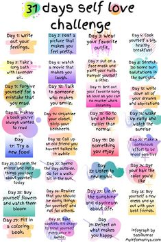 31 Days of Self Love Challenge >>Click – What can people do in 30 days