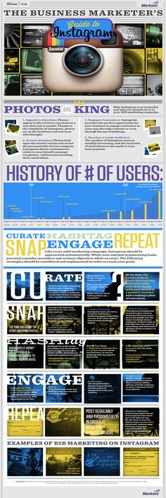 Infographics: Turning Data into Compelling Stories | Monster.com