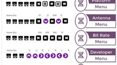 Reader Gardner passed along this infographic he made that lists off all of the quick ways to get into the Roku's many secret menus—menus that let you calibrate the image, tweak network settings, even access developer options. Get ready, we're about to void your warranty. Tv Without Cable, Roku Streaming Stick, Streaming Movies, Free Tv And Movies, Tv Hacks, Free Tv Channels, Video Downloader App, Netflix Codes, Cinema Tv