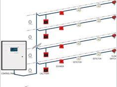 0e248722a6c9222e83bb2c29b7b82cd8--generators-panel Katolight Generator Wiring Diagram on briggs & stratton generator wiring diagram, winco generator wiring diagram, homelite generator wiring diagram, troy bilt generator wiring diagram, cummins generator wiring diagram, generac generator wiring diagram, caterpillar generator wiring diagram, kubota generator wiring diagram, marathon generator wiring diagram, honda generator wiring diagram, gm generator wiring diagram, titan generator wiring diagram, yamaha generator wiring diagram, onan generator wiring diagram, kohler generator wiring diagram, olympian generator wiring diagram, harley generator wiring diagram,