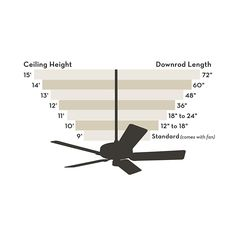 What Ceiling Fan Size Is Right For My Room Interior