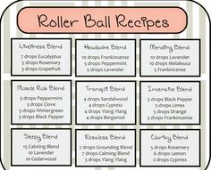 The Sutter Essential Oils Blog: Roller Ball Recipes