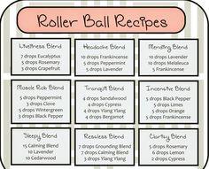 The Sutter Essential Oils Blog: Roller Ball Recipes
