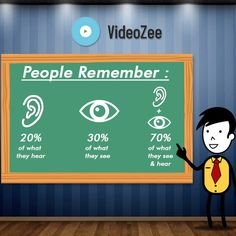 Some people remember 20% of what they hear and 30% of what they see but they tend to  remember 70% of what they hear and see. Video marketing has been a big success because no matter how differently everyone processes the information, they agree that a combination is  always the best.