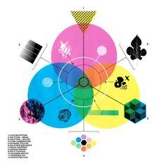 graphic design.