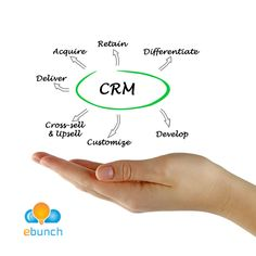 CRM customization is just one way that we can help you manage your business, and we are very flexible about how we go about doing it.	http://ebunch.ca/crm-customization/	#Ebunch #PayPerClick #WebsiteDevelopment  #SocialMedia #Strategies #MarketConditions #CRM #Customization