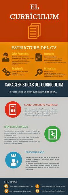 El currículum: estructura y características. #infografía #currículum #OrientaciónLaboral