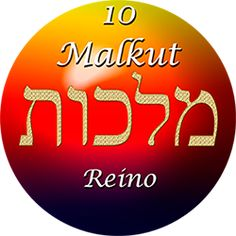 Las Esferas de la Cábala - Simbología del Mundo Tarot, Frases Kabbalah, Bible Tools, Alphabet Code, Learn Hebrew, Hebrew Words, Shabbat Shalom, Judaism, Reiki