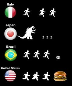 Running around the world- lol fat stick people