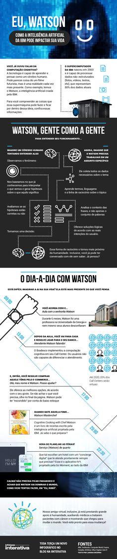 Infográfico – Eu, Watson: Como a Inteligência Artificial da IBM vai impactar sua realidade