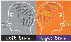right brain activity - Google Search