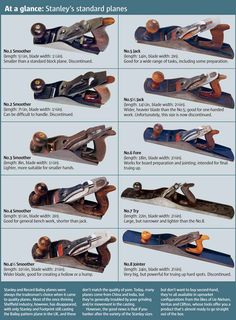 Best Bench Plane For Beginners