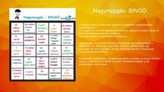 Bingo, Karate, Periodic Table, Gallery, Periodic Table Chart, Roof Rack, Periotic Table