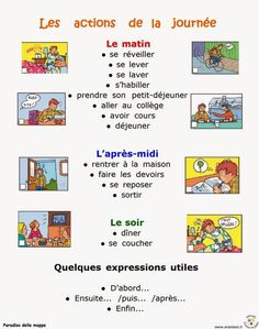 Learning a foreign language via the internet is unmistakably the most convenient and cost-effective way of learning a language these days. Now were not trying to say that online learning is the best and most effective way of learning Basic French Words, French Phrases, How To Speak French, Learn French, French Language Lessons, French Language Learning, French Lessons, French Teaching Resources, Teaching French