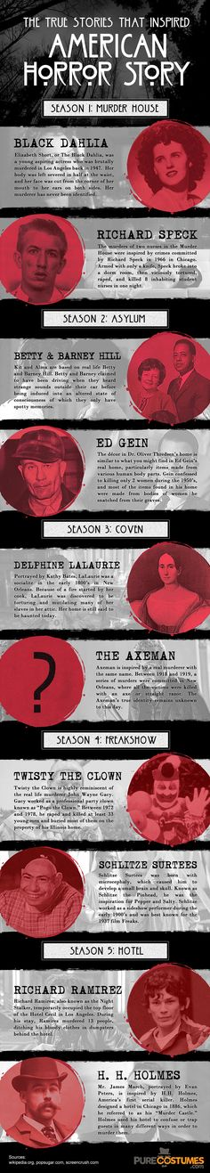 The True Stories that Inspired American Horro Story Infographic #AHS