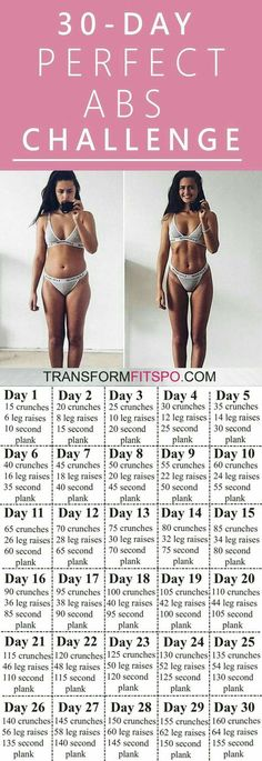 and share if this workout gave you perfect abs! Click the pin for the full workout. Fitness Workouts, Fitness Motivation, Ab Workouts, Fitness Goals, Workout Tips, Workout Exercises, Month Workout, Tummy Exercises, Workout Plans
