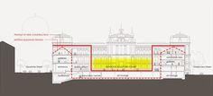 National Museum Complex - Phase I / Yanko Apostolov Architects