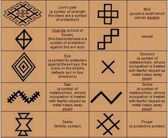 """Berber Symbols - The Berber people are the inhabitants of North Africa. Nowadays there are Berber groups from Mauritania to Egypt. They inhabit the mountain regions and parts of the Sahara Desert. Berbers refer themselves as the Imazighan meaning """"The Free People"""". The Berber symbols, designs, motifs and tattoos originated from pre-Islamic beliefs influenced later by Islamic geometric patterns and ornamentation."""